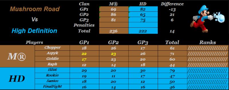 [W4] MR 236 - 222 HD Mr_vs_10