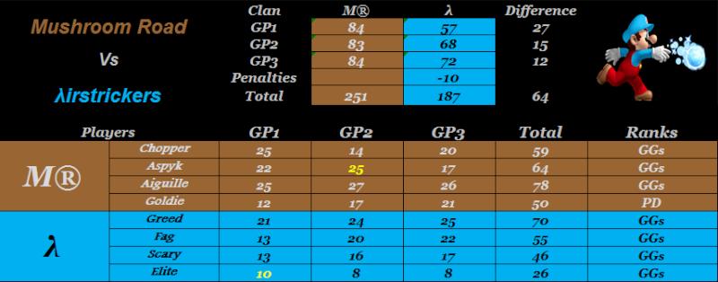 [W7] MR 251 - 187 λ Mr_vs_11
