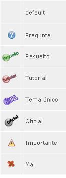 Botones a utilizar por los usuarios Vistap11