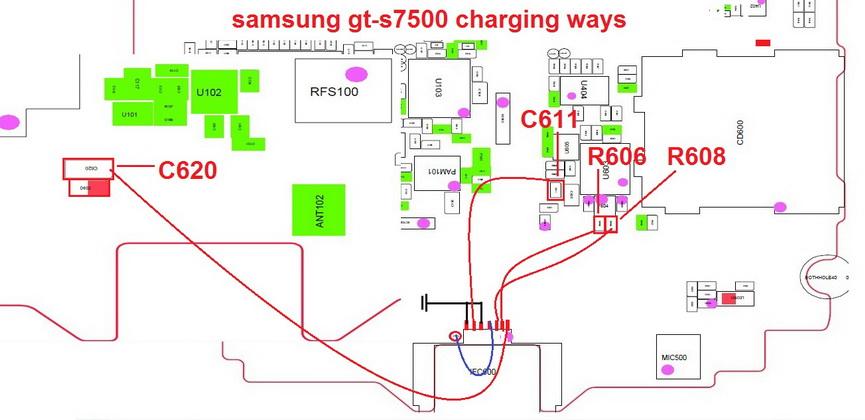 Samsung gt-S7500 Charging Ways  Samsun10