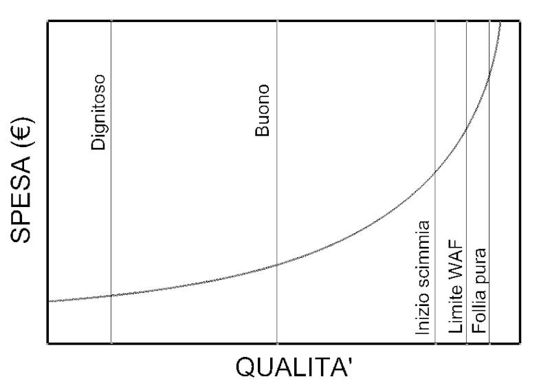 Filosofia T Grafic10