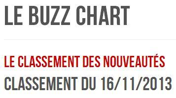 CLASSEMENTS - Page 2 Dj_buz24