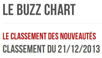 CLASSEMENTS - Page 2 Dj_buz37