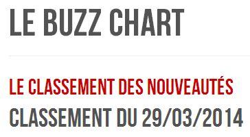 CLASSEMENTS Dj_buz74