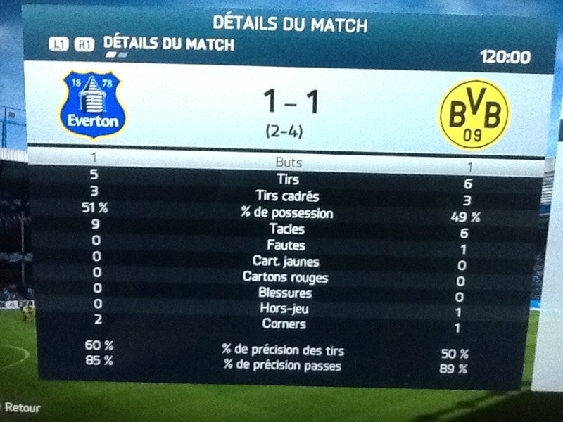 Everton FC (2) 1 vs 1 (4) Borussia Dortmund Img_1339