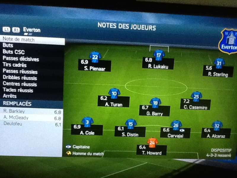 Everton FC (2) 1 vs 1 (4) Borussia Dortmund Img_1341