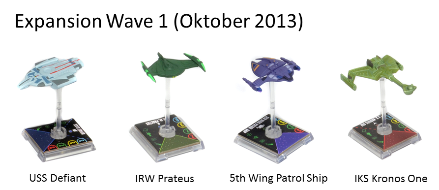 Releases (Stand: 03.11.2013) Wave_110