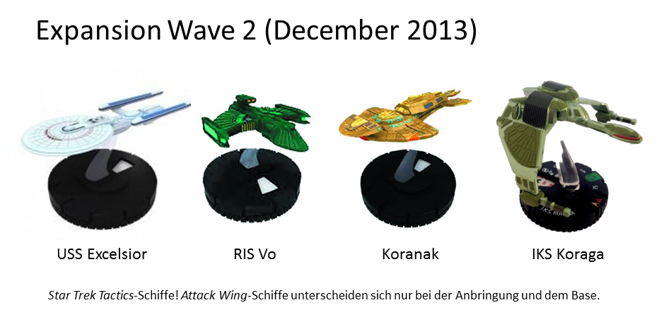 Releases (Stand: 03.11.2013) Wave_210
