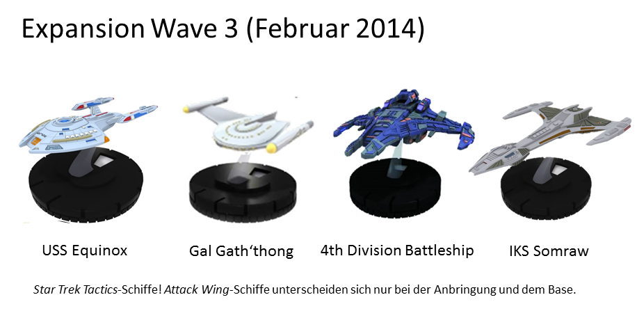 Releases (Stand: 03.11.2013) Wave_310