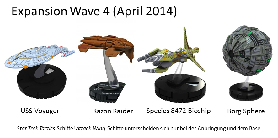 Releases (Stand: 03.11.2013) Wave_410
