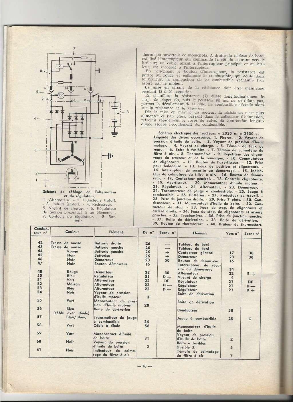 je cherche le schema electrique du 2030 Cma312