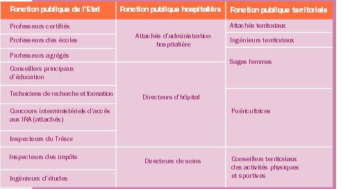 selon les Français, les profs devraient être moins payés. - Page 5 Zozo10