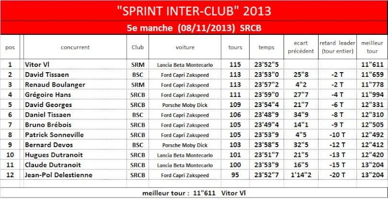 Interclubs32 2013 Charle15