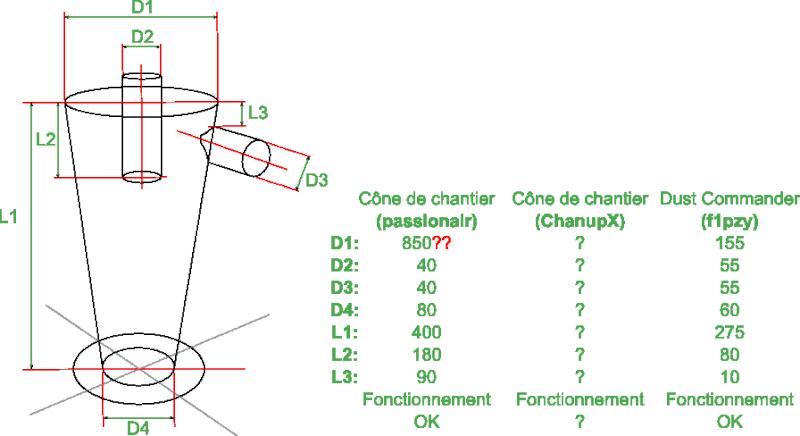 [REALISATION] cyclone pour electroportatif - Page 5 Cyclon10