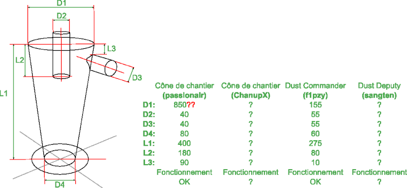 [REALISATION] cyclone pour electroportatif - Page 6 Cyclon11