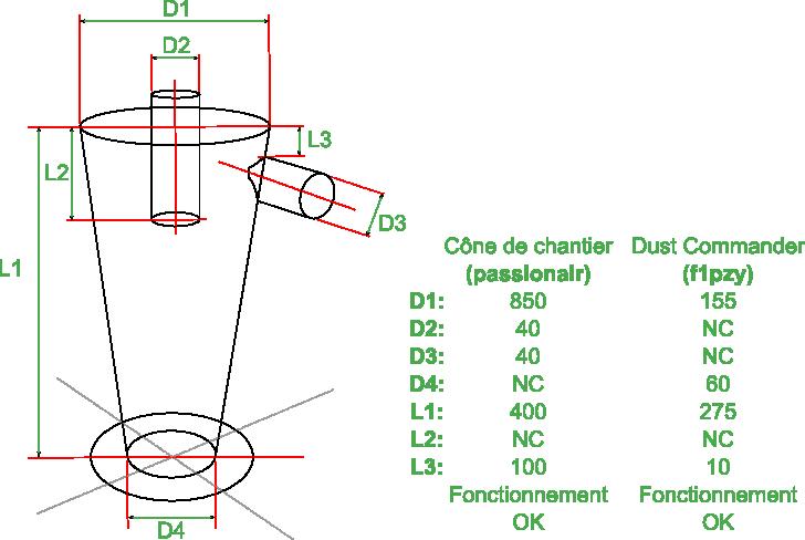 [REALISATION] cyclone pour electroportatif - Page 4 Text5114