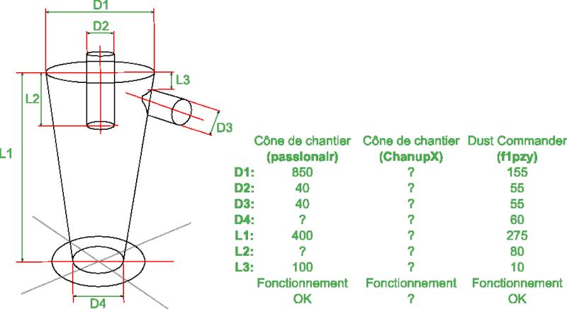 [REALISATION] cyclone pour electroportatif - Page 4 Text5116