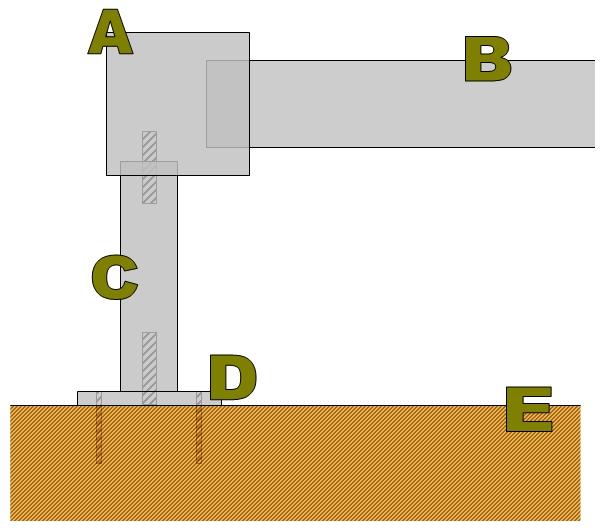 Carottage au tour: Patère de poignée [Fabrication] Untitl13