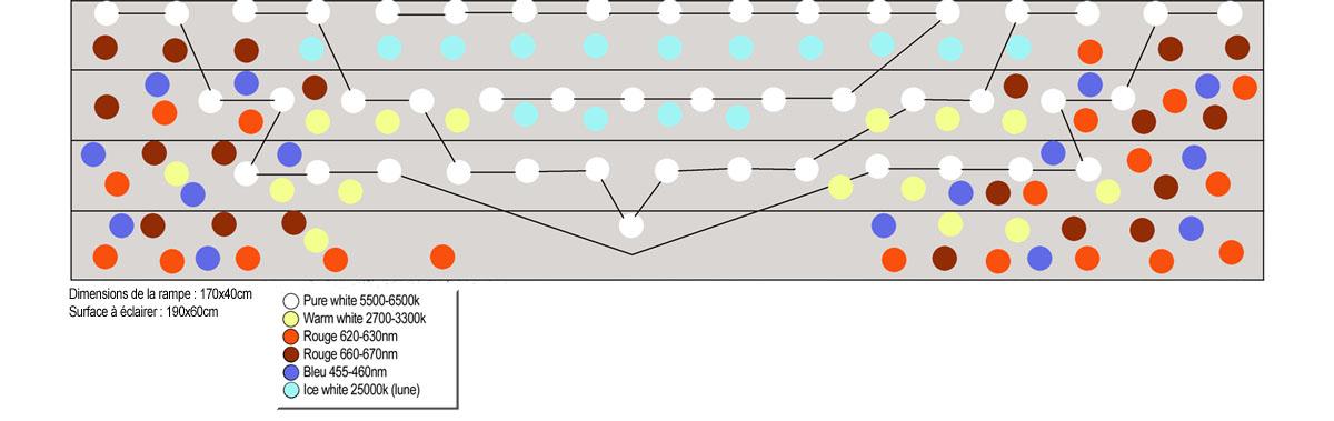 Rampe LED V2 Rampev10