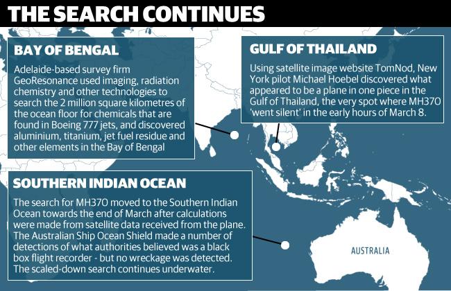 A la recherche du Boeing 777 de Malaysia Airlines disparu - Page 2 55308610