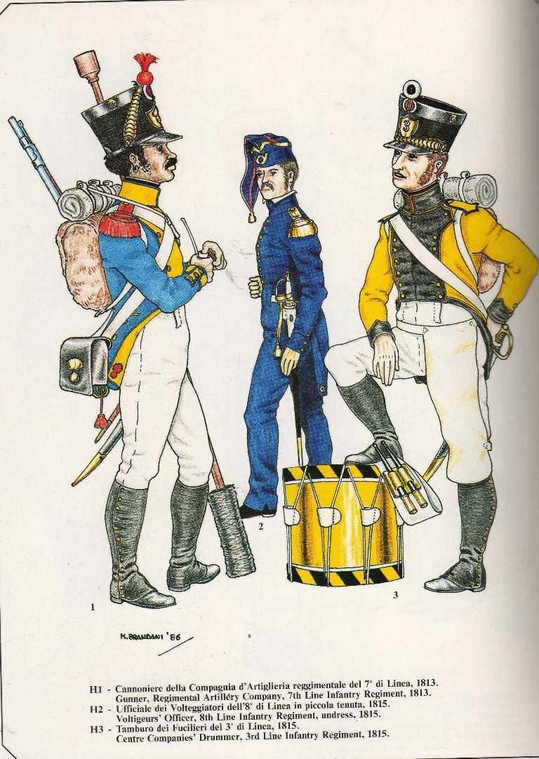 Canonnier de la Compagnie d'Artillerie régimentaire du 7éme Rgt., Royaume de Naples  Fanter11