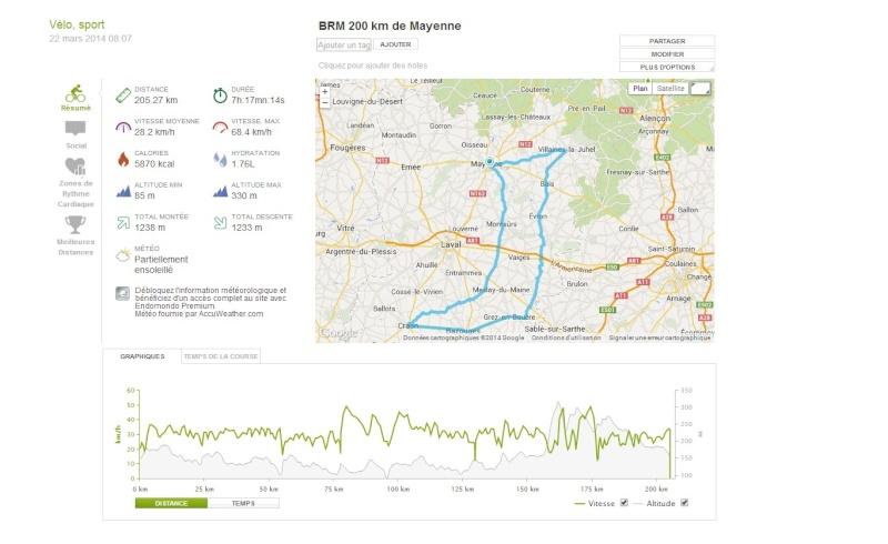 200 de Mayenne le 22mars 2014 Brm_2011