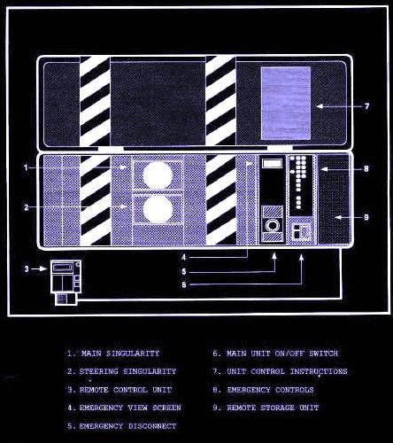 A Máquina do Tempo Titorm18