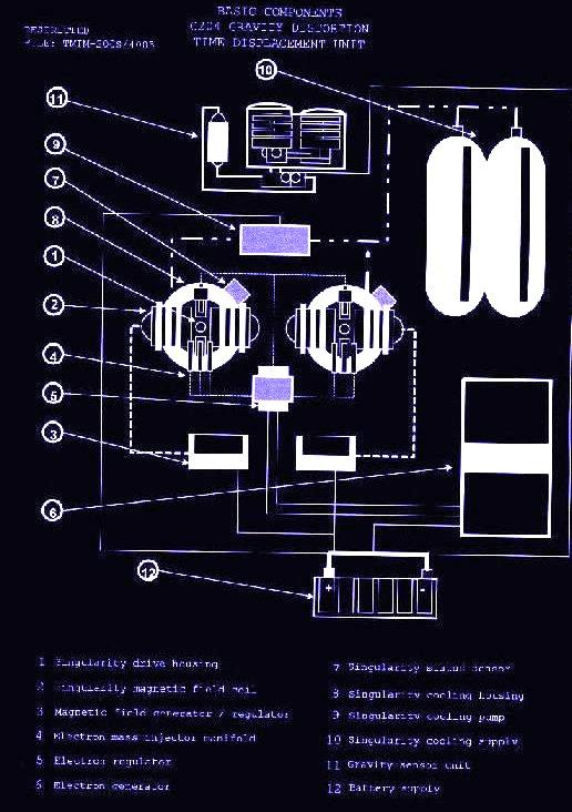A Máquina do Tempo Titorm19