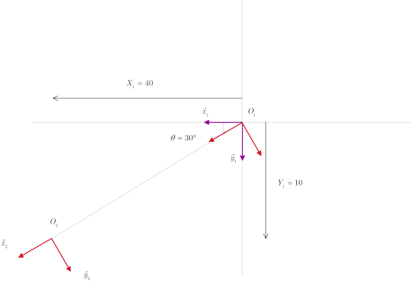 Paramétrage entre deux repères dans assembly Repara11