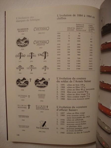 """Livre """"Le Couteau"""" de VICTORINOX Dsc01521"""