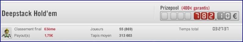 Hi score TICLEM / ALVI Perf_c11