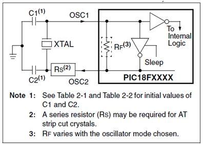 الترقى فى العمل مع الميكروكونترولر من السلسلة  PIC16F  إلى السلسلة PIC18F : 1110