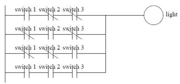 أتمتة أنظمة التصنيع باستخدام المتحكمات المنطقية القابلة للبرمجة - الدرس الأول 1113