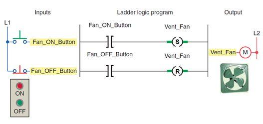 أتمتة أنظمة التصنيع باستخدام المتحكمات المنطقية القابلة للبرمجة - الدرس الأول 1114