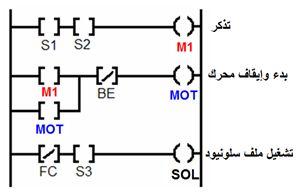 تعلم التحكم الإلكترونى المبرمج من خلال دروس البرمجة بالرسومات : 126