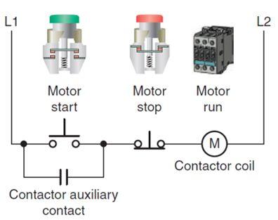 أتمتة أنظمة التصنيع باستخدام المتحكمات المنطقية القابلة للبرمجة - الدرس الأول 131