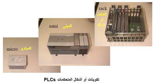 أتمتة أنظمة التصنيع باستخدام المتحكمات المنطقية القابلة للبرمجة  الدرس الثانى  أجهزة المتحكم PLC HARDWARE 132