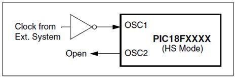 الترقى فى العمل مع الميكروكونترولر من السلسلة  PIC16F  إلى السلسلة PIC18F : 1410