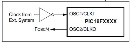 الترقى فى العمل مع الميكروكونترولر من السلسلة  PIC16F  إلى السلسلة PIC18F : 1510