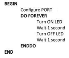 مشاريع الميكروكونترولر PIC18F2550 مع الدايودات المشعة للضوء والمترجم ميكروسى برو : 217