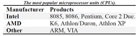 سجل واحجز على الإنترنت دورة ميكروكونترولر PIC هاردوير وبرمجة بلغة السى مع المترجم ميكروسى والأنظمة المدمجة   225