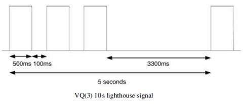 مشاريع الميكروكونترولر PIC18F2550 مع الدايودات المشعة للضوء والمترجم ميكروسى برو : 316