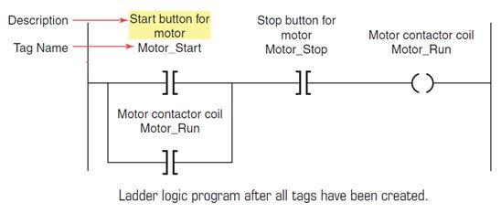 أتمتة أنظمة التصنيع باستخدام المتحكمات المنطقية القابلة للبرمجة - الدرس الأول 328