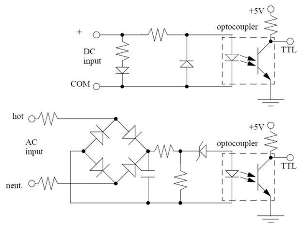 أتمتة أنظمة التصنيع باستخدام المتحكمات المنطقية القابلة للبرمجة  الدرس الثانى  أجهزة المتحكم PLC HARDWARE 329