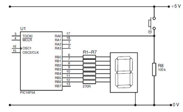 مدخلك الشخصى إلى الميكروكونترولر Your Personal Introductory Course :The PIC Microcontroller  330