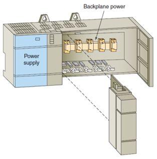 أتمتة أنظمة التصنيع باستخدام المتحكمات المنطقية القابلة للبرمجة  الدرس الثانى  أجهزة المتحكم PLC HARDWARE 332