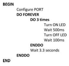 مشاريع الميكروكونترولر PIC18F2550 مع الدايودات المشعة للضوء والمترجم ميكروسى برو : 416