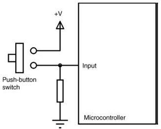 مشاريع الميكروكونترولر PIC18F2550 مع الدايودات المشعة للضوء والمترجم ميكروسى برو : 515