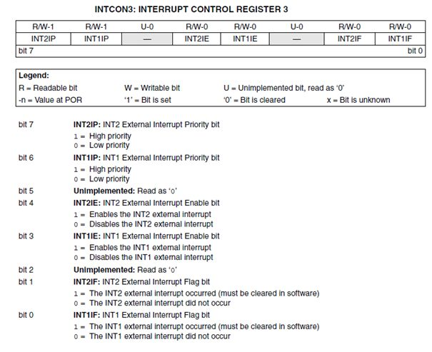 باختصار وحدات (موديولات) المؤقت Timer Modules والمقاطعات مع الميكروكونترولر PIC18F2550 : 617