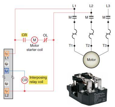 أتمتة أنظمة التصنيع باستخدام المتحكمات المنطقية القابلة للبرمجة  الدرس الثانى  أجهزة المتحكم PLC HARDWARE 821
